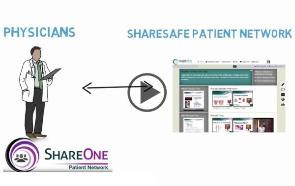 ShareFire
